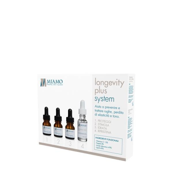 Miamo Minikit Longevity Plus System offerta